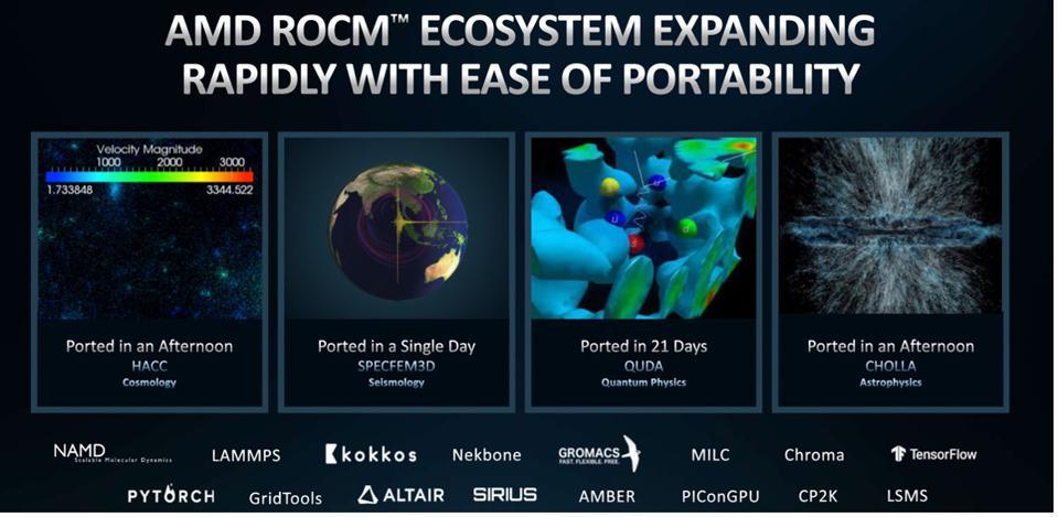 Competitive Landscape Excerpt: AMD