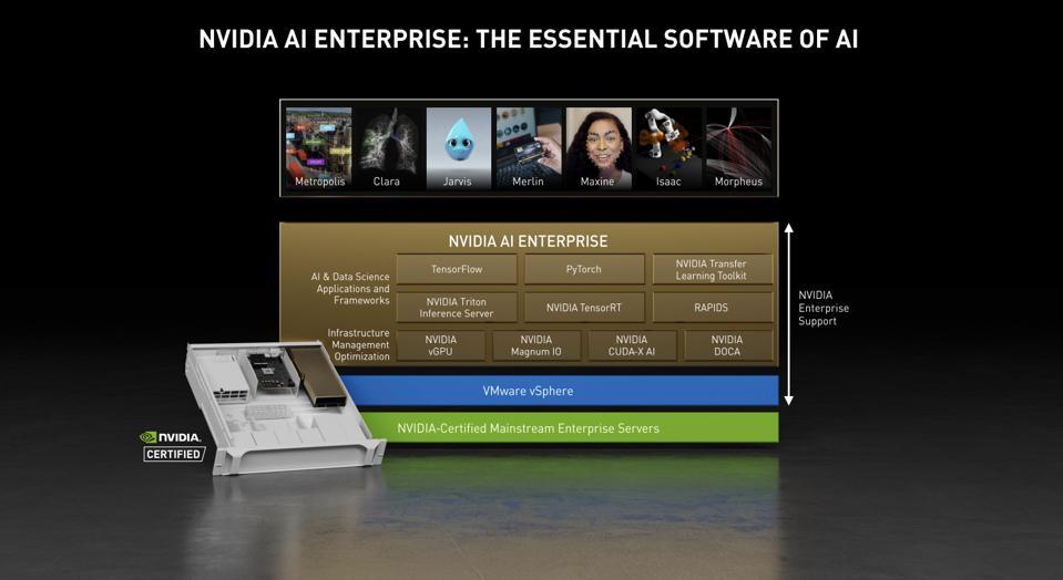 AI Enterprise offers Enterprises a comprehensive platform