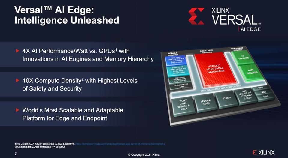 Xilinx Readies Versal AI Edge For 2022 Availability